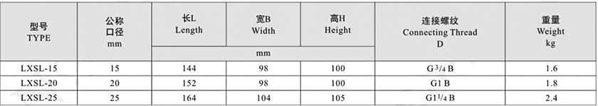 旋翼多流立式水表规格尺寸表