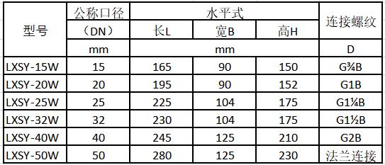 NB-IoT无线远传水表规格尺寸表1