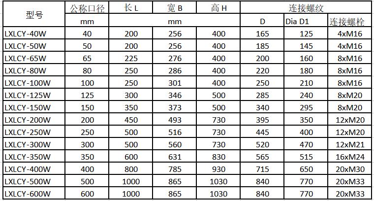 NB-IoT无线远传水表规格尺寸表2