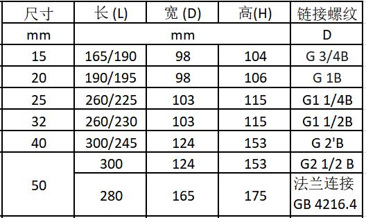 电子远传水表规格尺寸表